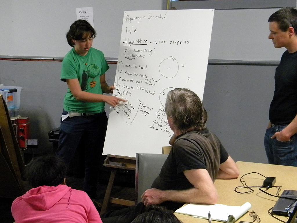 Programing Class